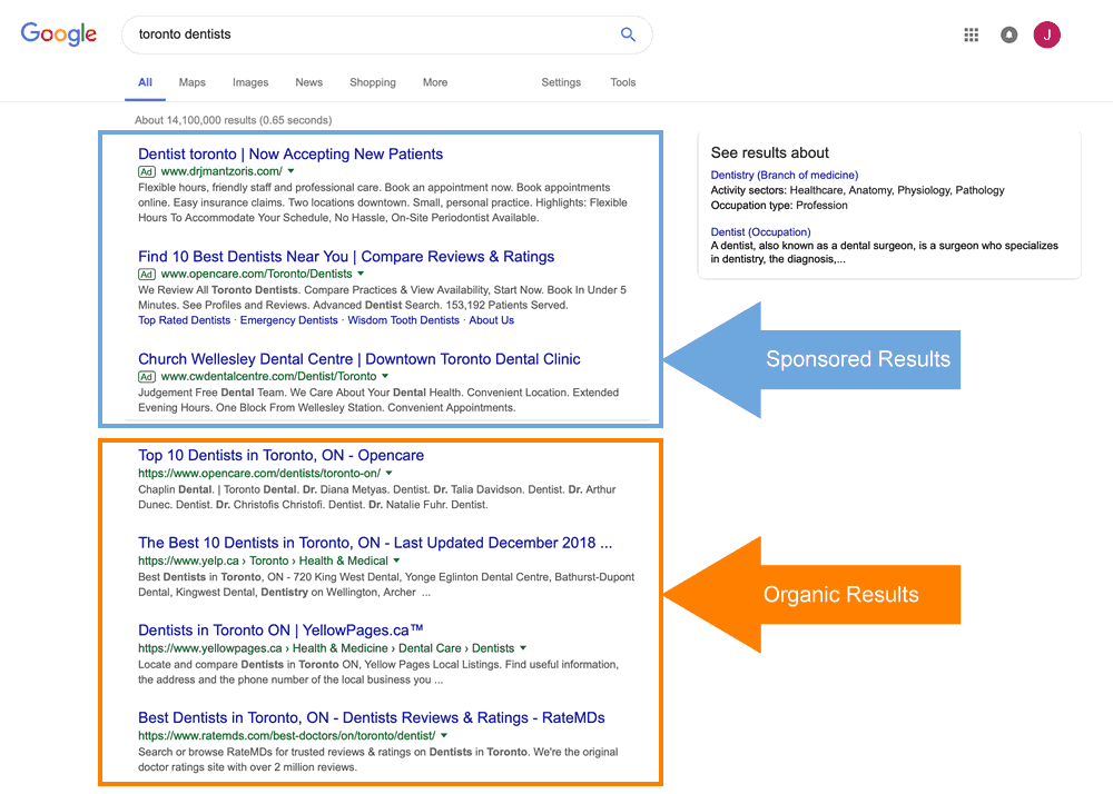 Using Per-Per-Click Advertising to Generate Leads - Lulu